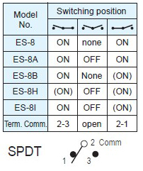 Toggle Switches ES-8