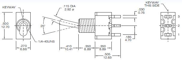 T80 T Serisi Ege Termo Elektronİk San Tİc Ltd Ştİ